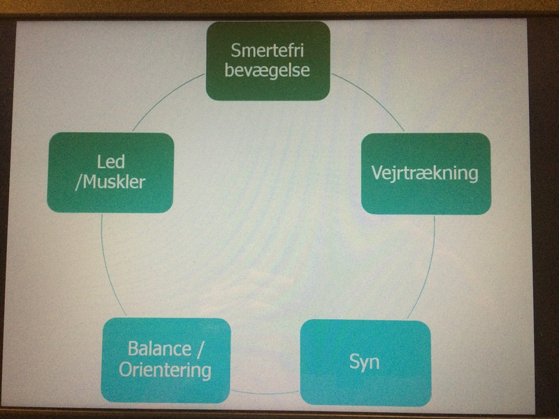 Øvelseskategorier